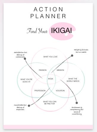 iKIGAI template