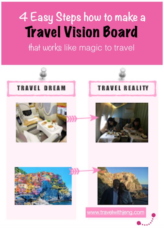 travel vision board